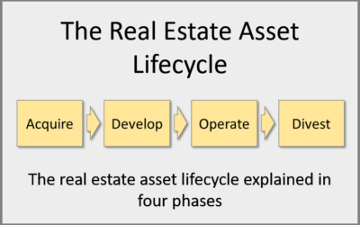 The Real Estate Asset Lifecycle as the foundation of your analytics