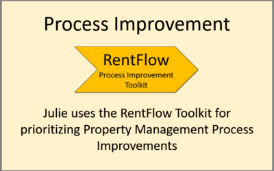Property Management Process Improvement