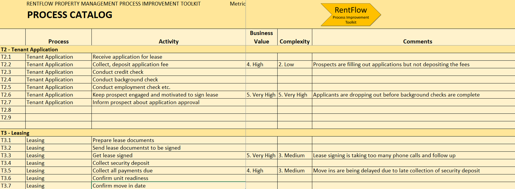 property management process improvement list