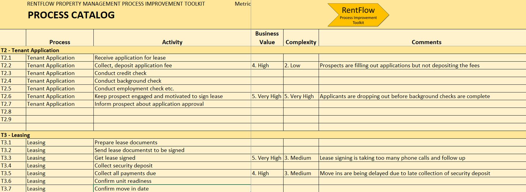 property management process improvement list