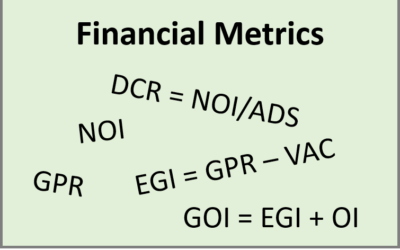 Property Management Financial Metrics