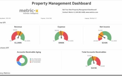 Property Management Dashboard